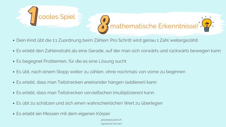 Mit 1 Spiel zu 8 mathematischen Erkenntnissen kommen