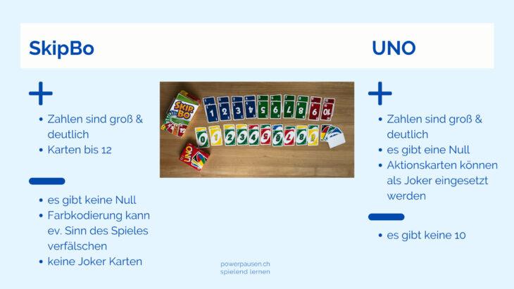 """Wie eignen sich SkipBo und UNO Karten für """"Höher gewinnt""""?"""
