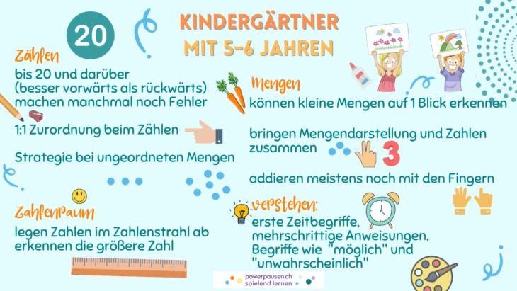 Dein Kind erfüllt alle Voraussetzungen für gut rechnen lernen, wenn es als Kindergärtner Erfahrungen mit diesen Tätigkeiten sammeln darf